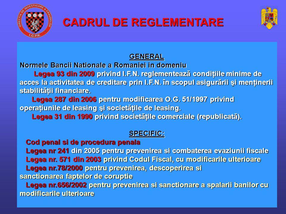 CADRUL DE REGLEMENTARE GENERAL Normele Bancii Nationale a Romaniei in domeniu Legea 93 din 2009 privind I.F.N.