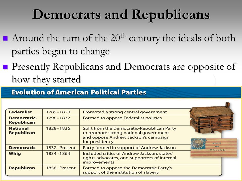 Democrats and Republicans Around the turn of the 20 th century the ideals of both parties began to change Around the turn of the 20 th century the ideals of both parties began to change Presently Republicans and Democrats are opposite of how they started Presently Republicans and Democrats are opposite of how they started