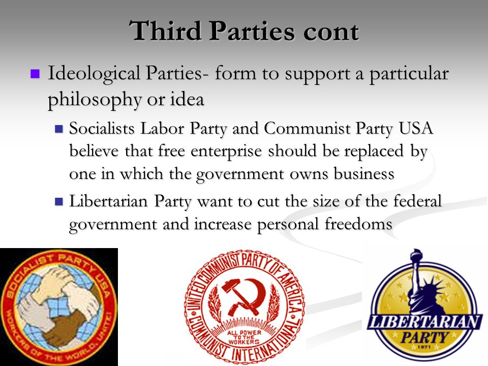 Third Parties cont Ideological Parties- form to support a particular philosophy or idea Ideological Parties- form to support a particular philosophy o