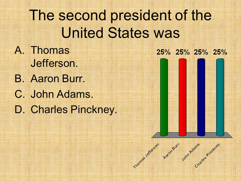 The second president of the United States was A.Thomas Jefferson. B.Aaron Burr. C.John Adams. D.Charles Pinckney.