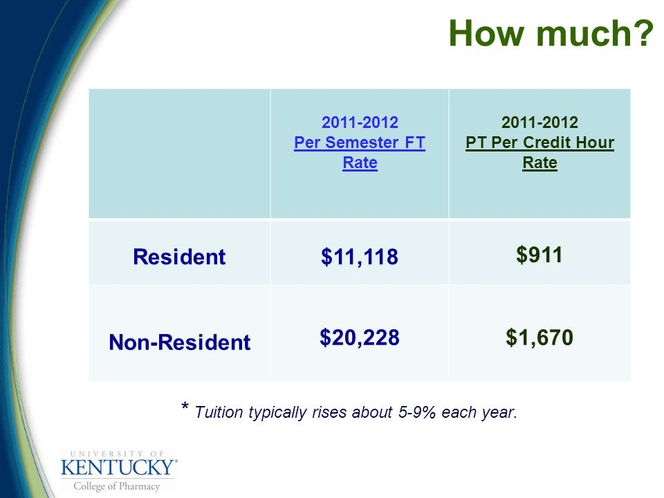 How much. * Tuition typically rises about 5-9% each year.