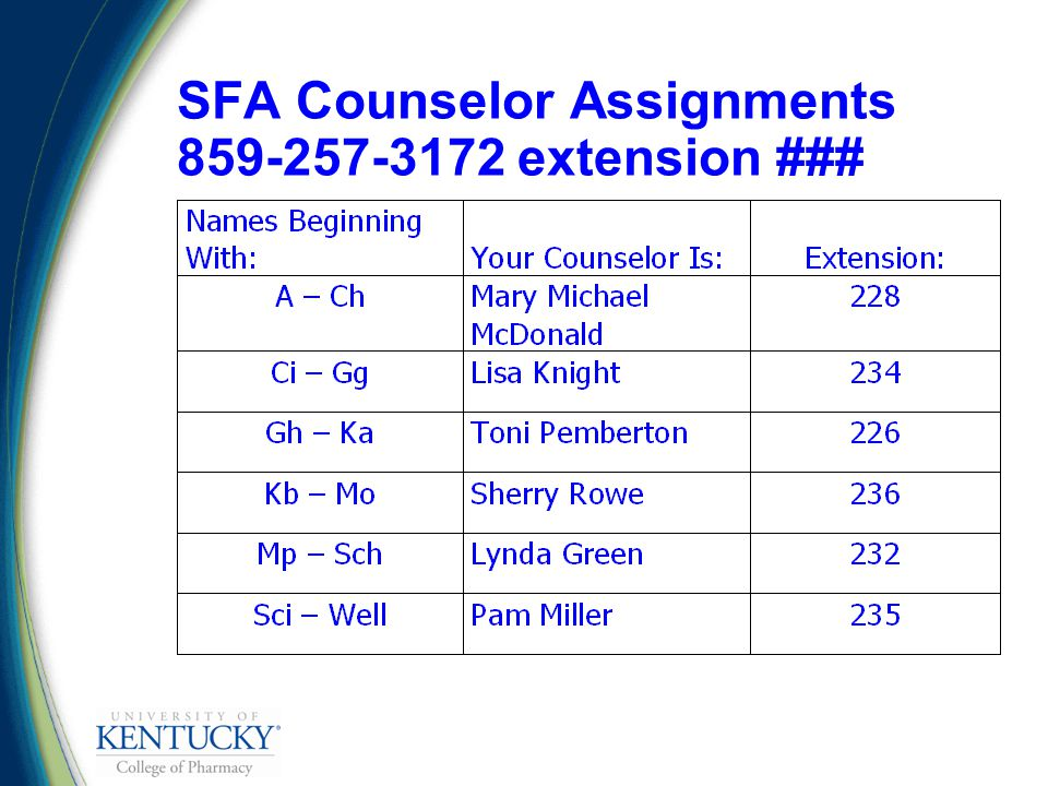SFA Counselor Assignments 859-257-3172 extension ###