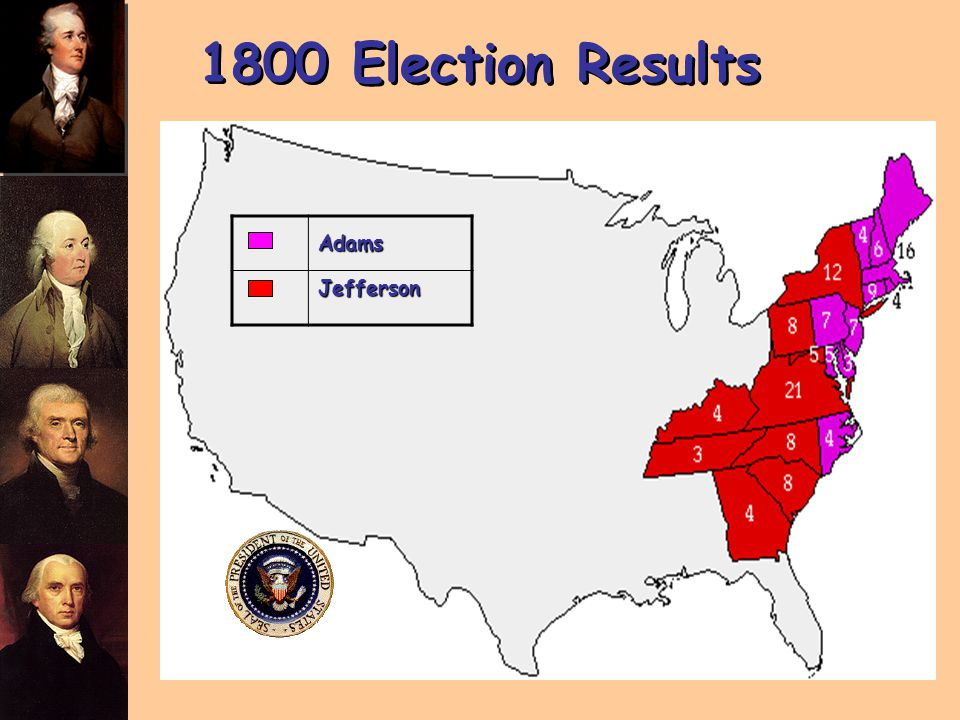 1800 Election Results (Into the House of Representatives!!)  1 vote for each State  1800 Election Results (Into the House of Representatives!!)  1 vote for each State  Thomas Jefferson VirginiaDemocratic- Republican 1062.5% Aaron BurrNew York Democratic- Republican 425.0% Blank------ - 212.5%