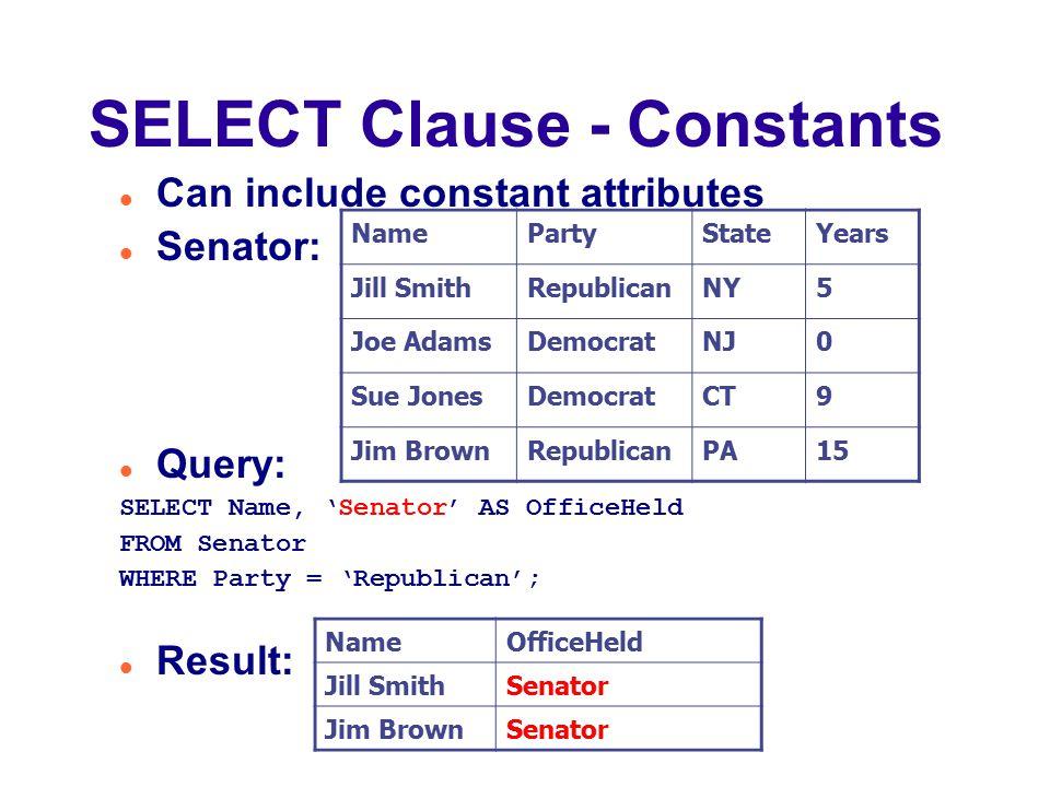 SELECT Clause - Constants Can include constant attributes Senator: Query: SELECT Name, 'Senator' AS OfficeHeld FROM Senator WHERE Party = 'Republican'; Result: NamePartyStateYears Jill SmithRepublicanNY5 Joe AdamsDemocratNJ0 Sue JonesDemocratCT9 Jim BrownRepublicanPA15 NameOfficeHeld Jill SmithSenator Jim BrownSenator