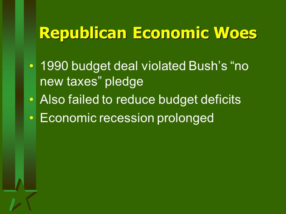 Republican Economic Woes 1990 budget deal violated Bush's no new taxes pledge Also failed to reduce budget deficits Economic recession prolonged
