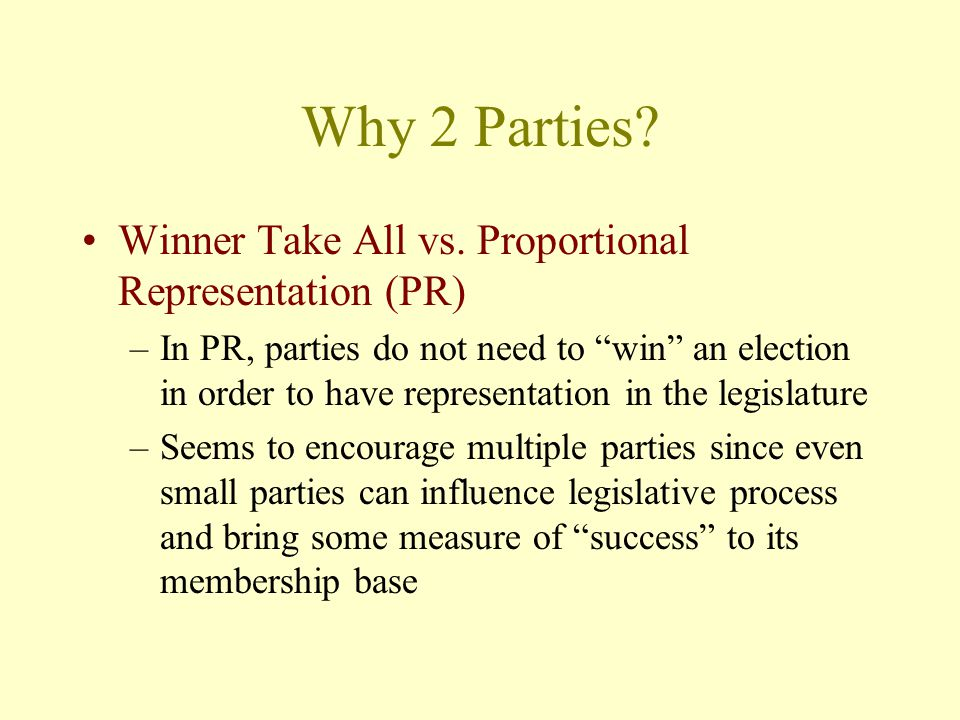 Why 2 Parties. Winner Take All vs.