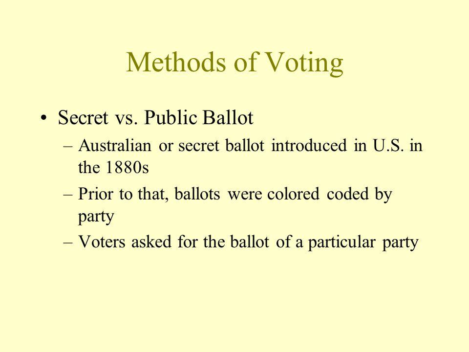 Methods of Voting Secret vs. Public Ballot –Australian or secret ballot introduced in U.S.