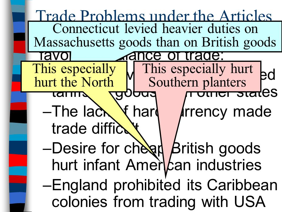 Trade Problems under the Articles Congress was unable to create a favorable balance of trade: –To raise revenue, states created tariffs on goods from