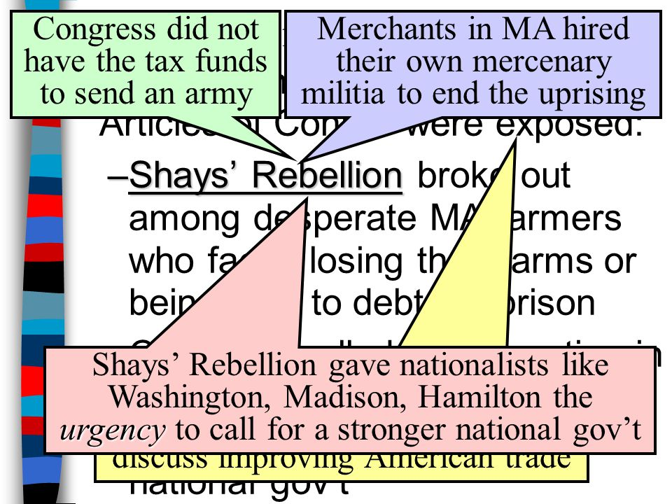 Constitutional Reform By 1787, the fatal flaws of the Articles of Confed were exposed: –Shays' Rebellion –Shays' Rebellion broke out among desperate M