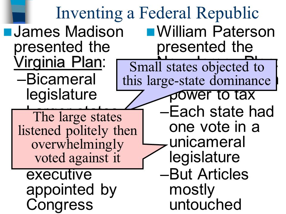 Inventing a Federal Republic New Jersey Plan William Paterson presented the New Jersey Plan: –Congress given power to tax –Each state had one vote in