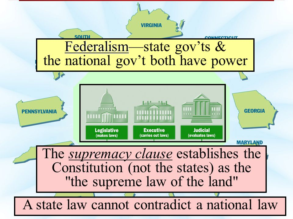 The supremacy clause establishes the Constitution (not the states) as the