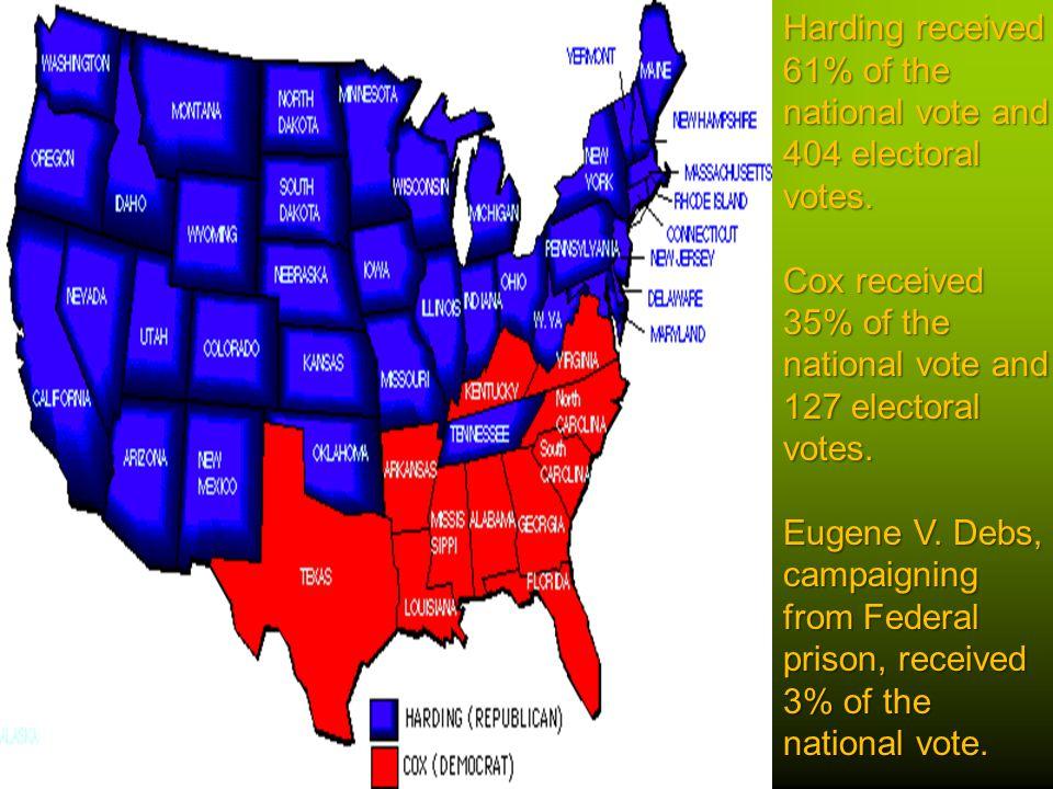 Harding received 61% of the national vote and 404 electoral votes. Cox received 35% of the national vote and 127 electoral votes. Eugene V. Debs, camp