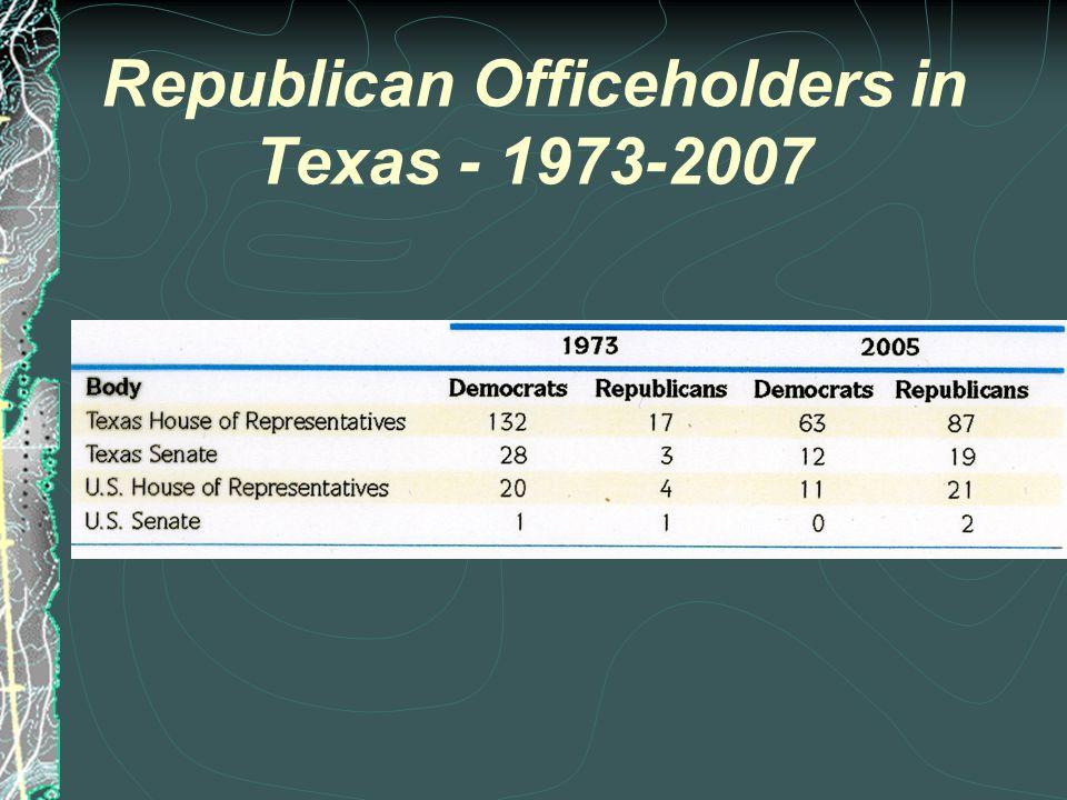 Republican Officeholders in Texas - 1975 vs. 2005