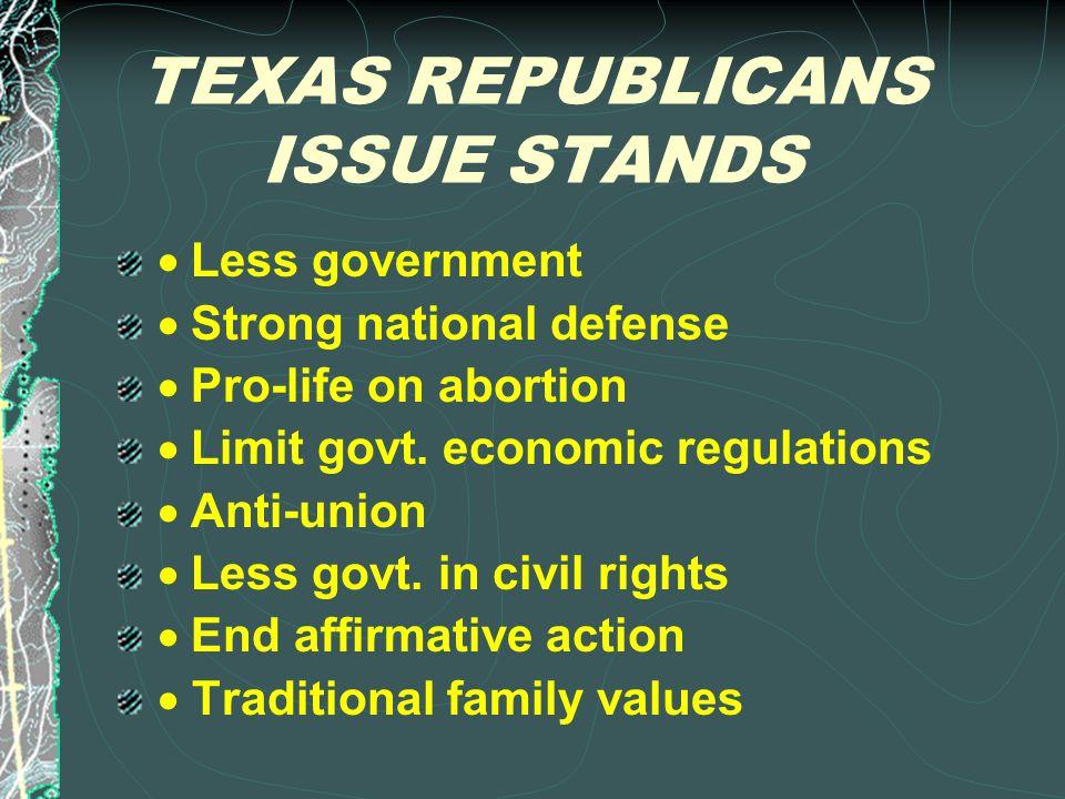 Ideology- National Republicans & Texas Democrats