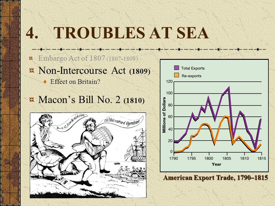 4.TROUBLES AT SEA Embargo Act of 1807 (1807-1809) Non-Intercourse Act (1809) Effect on Britain? Macon's Bill No. 2 (1810) American Export Trade, 1790–