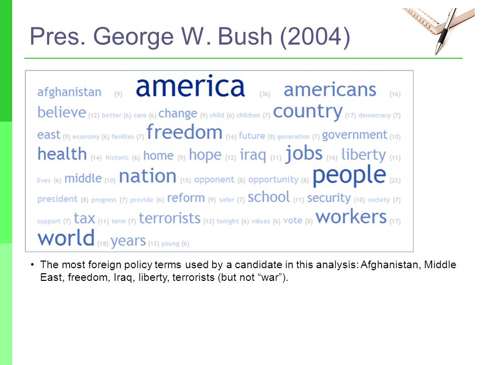 Pres. George W. Bush (2004) The most foreign policy terms used by a candidate in this analysis: Afghanistan, Middle East, freedom, Iraq, liberty, terr