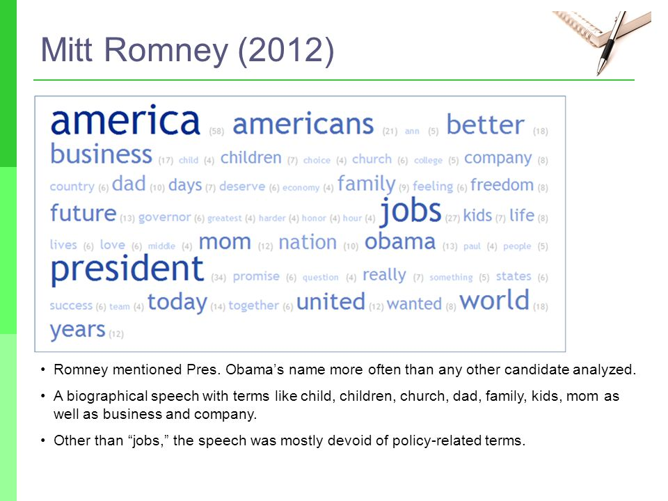 Mitt Romney (2012) Romney mentioned Pres. Obama's name more often than any other candidate analyzed. A biographical speech with terms like child, chil