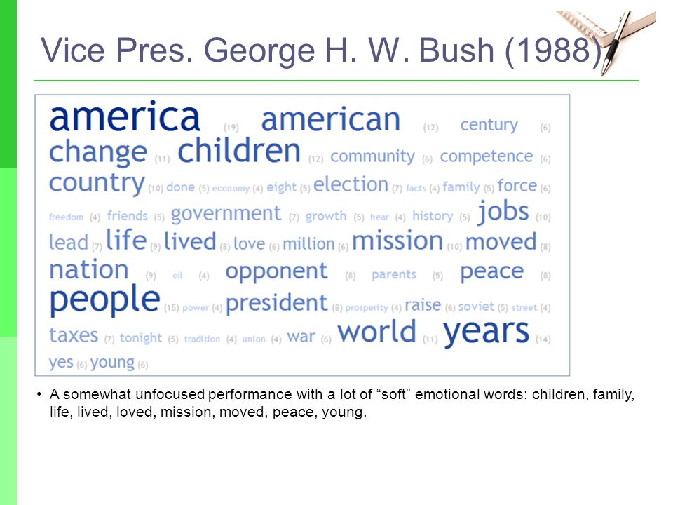 """Vice Pres. George H. W. Bush (1988) A somewhat unfocused performance with a lot of """"soft"""" emotional words: children, family, life, lived, loved, missi"""