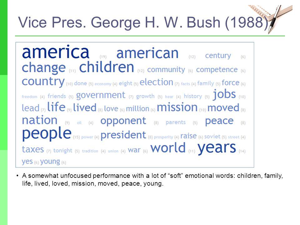 Vice Pres. George H. W.