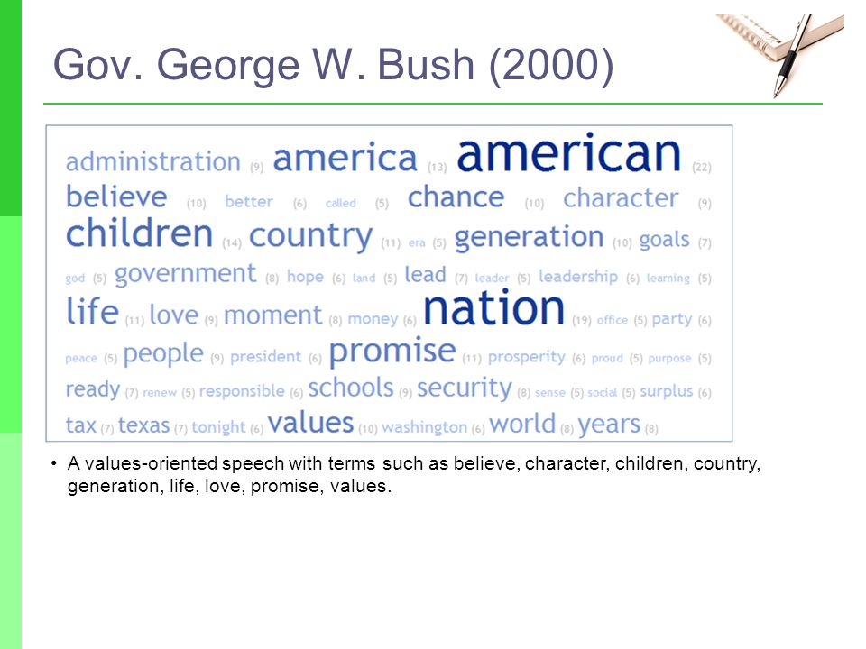 Gov. George W. Bush (2000) A values-oriented speech with terms such as believe, character, children, country, generation, life, love, promise, values.