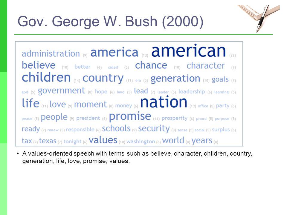 Gov. George W.