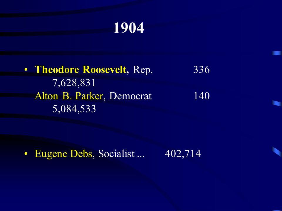 1904 Theodore Roosevelt, Rep.336 7,628,831 Alton B.