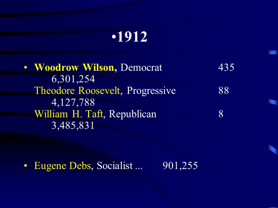1912 Woodrow Wilson, Democrat435 6,301,254 Theodore Roosevelt, Progressive88 4,127,788 William H.