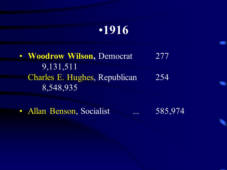 1916 Woodrow Wilson, Democrat277 9,131,511 Charles E.