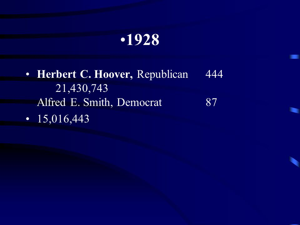 1928 Herbert C. Hoover, Republican444 21,430,743 Alfred E. Smith, Democrat87 15,016,443
