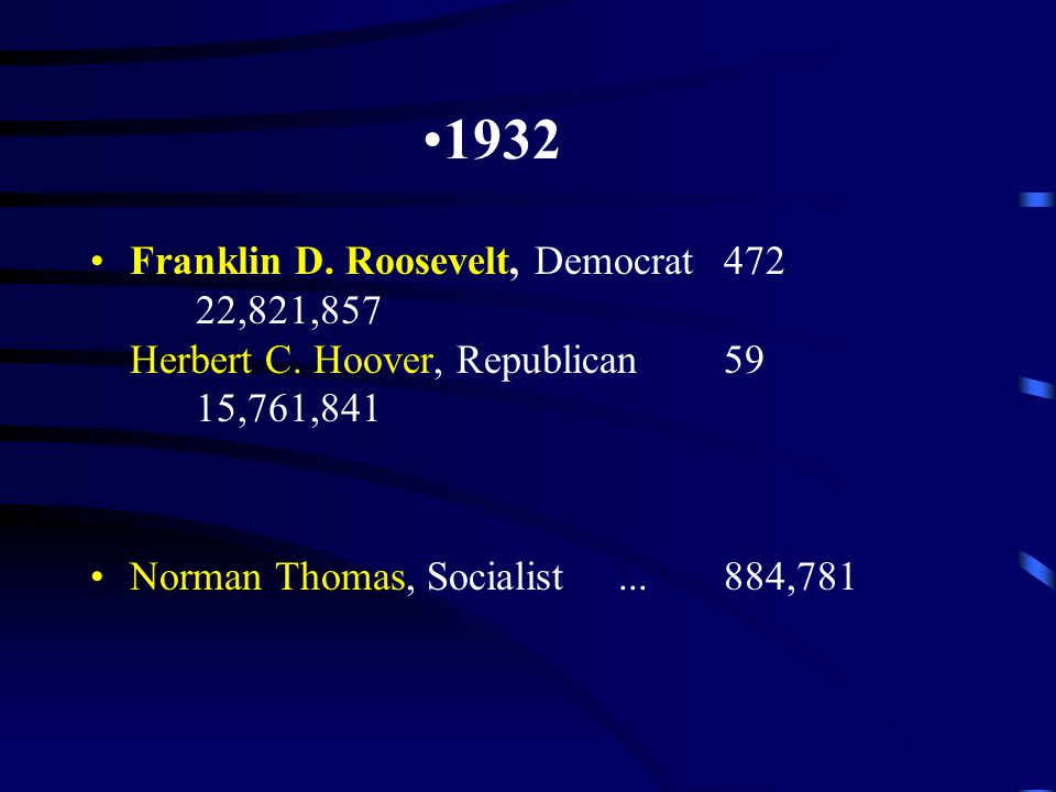 1932 Franklin D.Roosevelt, Democrat472 22,821,857 Herbert C.