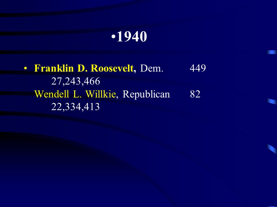 1940 Franklin D. Roosevelt, Dem.449 27,243,466 Wendell L. Willkie, Republican82 22,334,413
