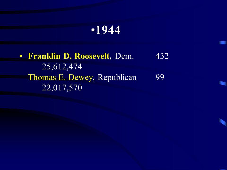 1944 Franklin D. Roosevelt, Dem.432 25,612,474 Thomas E. Dewey, Republican99 22,017,570