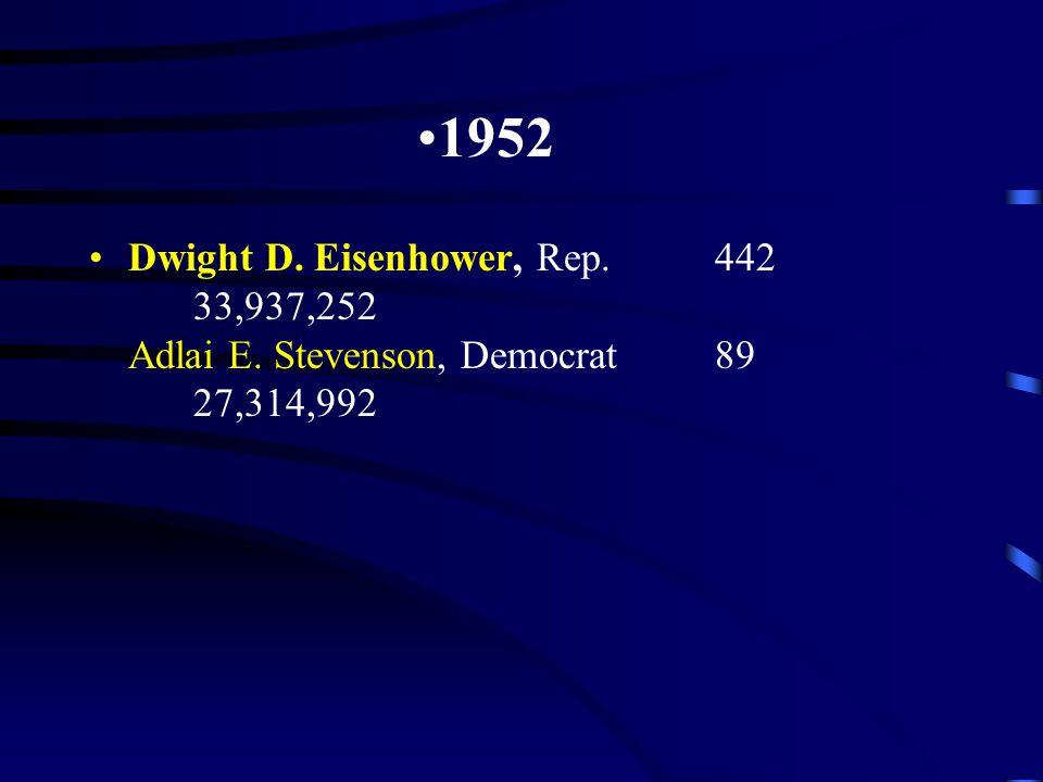 1952 Dwight D. Eisenhower, Rep.442 33,937,252 Adlai E. Stevenson, Democrat89 27,314,992