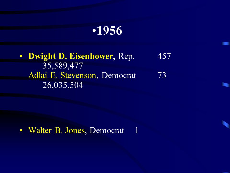 1956 Dwight D. Eisenhower, Rep.457 35,589,477 Adlai E. Stevenson, Democrat 73 26,035,504 Walter B. Jones, Democrat1