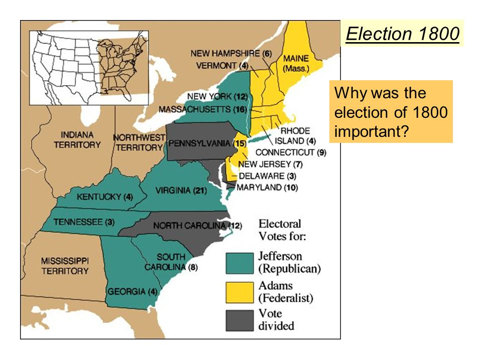 Why was the election of 1800 important? Election 1800