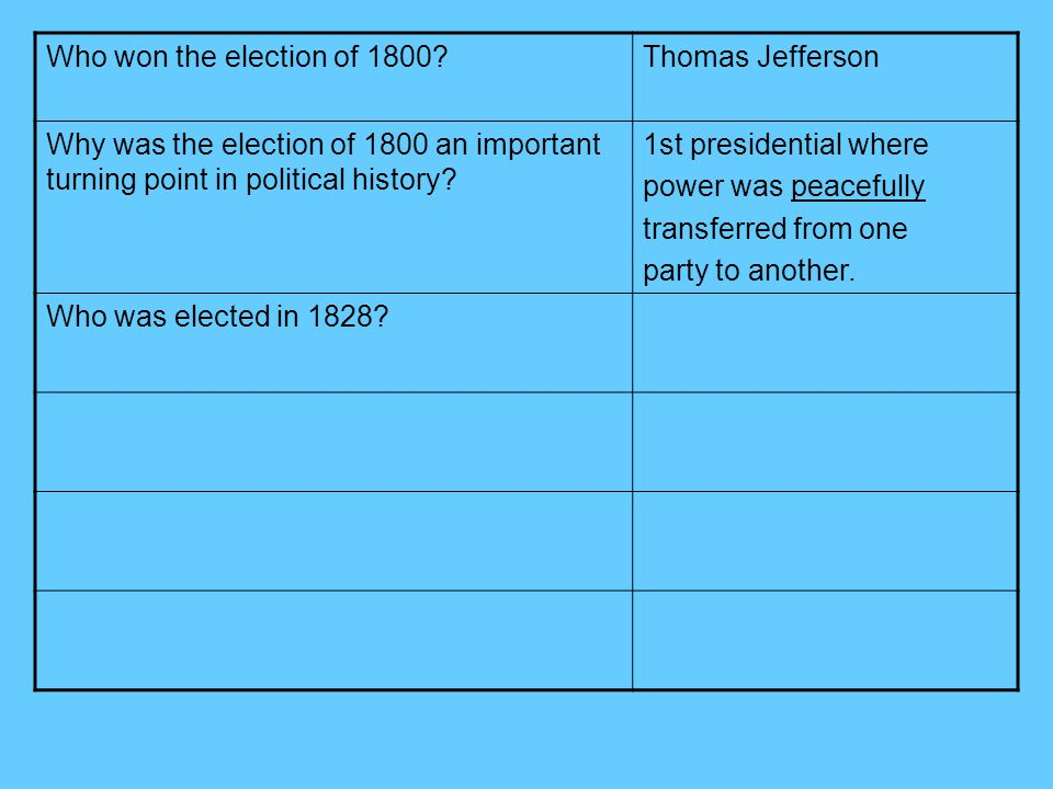 Who won the election of 1800?Thomas Jefferson Why was the election of 1800 an important turning point in political history.