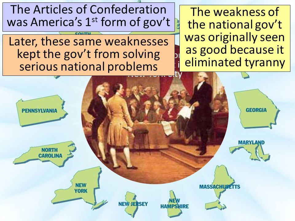 Confederation Government in New York City The Articles of Confederation was America's 1 st form of gov't The weakness of the national gov't was origin