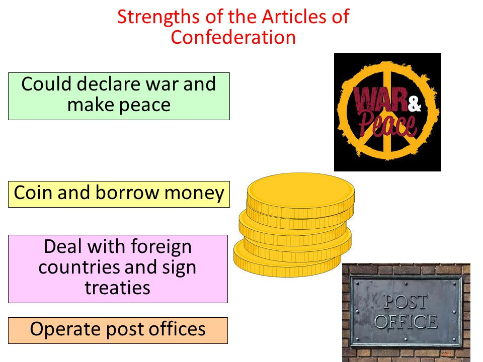 Could declare war and make peace Coin and borrow money Deal with foreign countries and sign treaties Strengths of the Articles of Confederation Operat