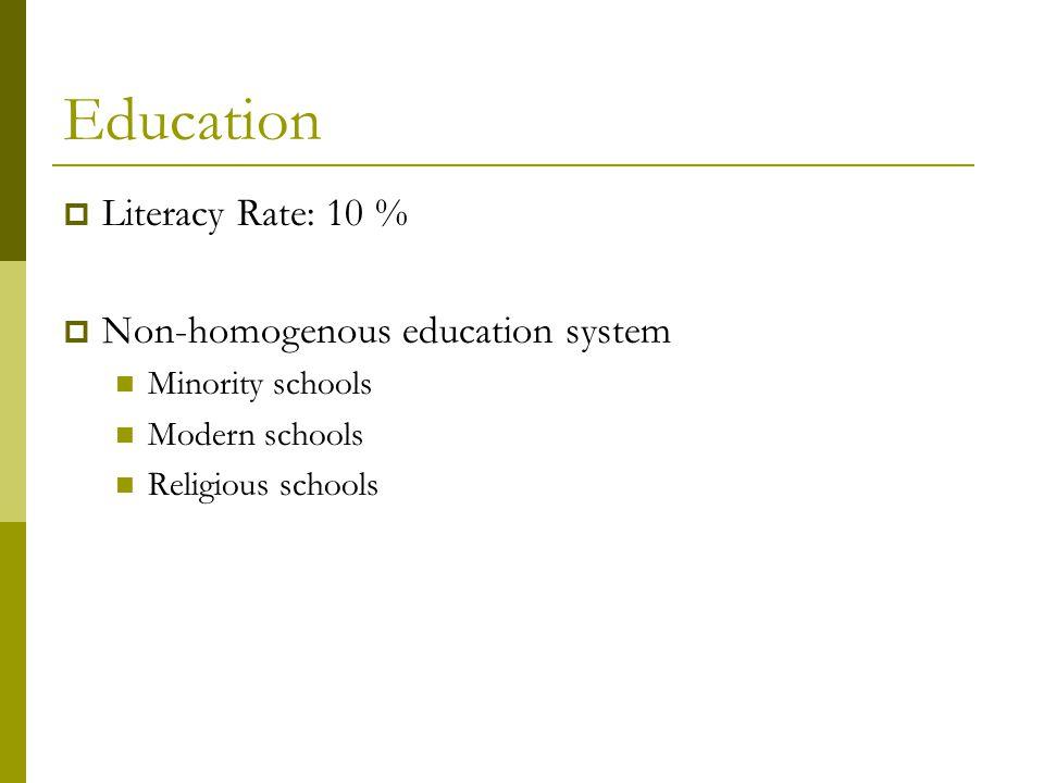 Education  Literacy Rate: 10 %  Non-homogenous education system Minority schools Modern schools Religious schools