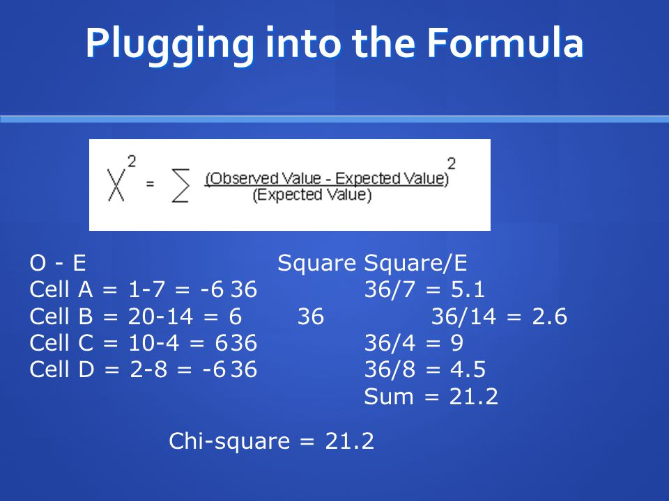 Plugging into the Formula O - E SquareSquare/E Cell A = 1-7 = -63636/7 = 5.1 Cell B = 20-14 = 63636/14 = 2.6 Cell C = 10-4 = 63636/4 = 9 Cell D = 2-8