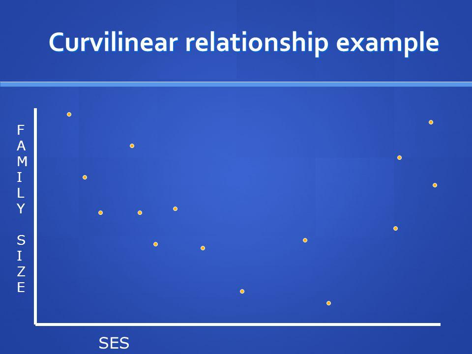 Curvilinear relationship example FAMILYSIZEFAMILYSIZE SES