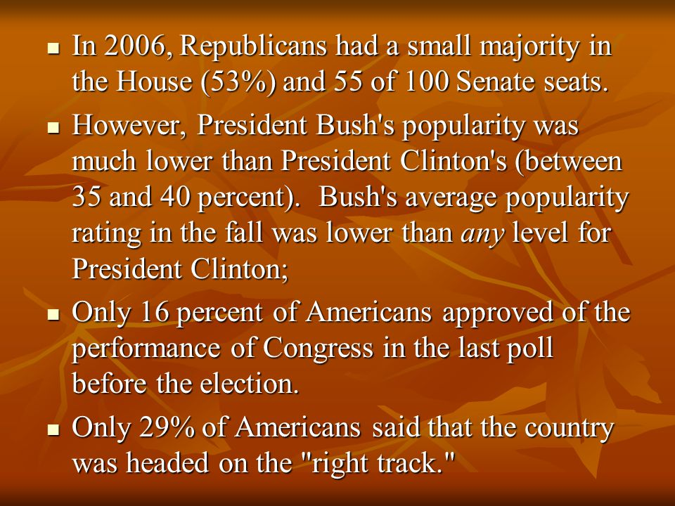 In 2006, Republicans had a small majority in the House (53%) and 55 of 100 Senate seats.