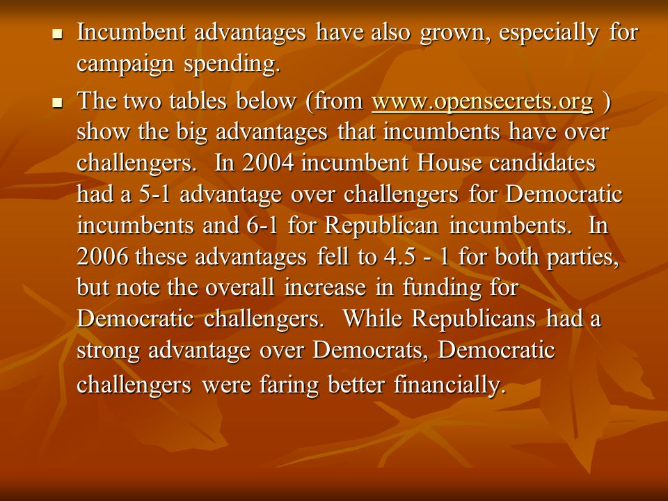 Incumbent advantages have also grown, especially for campaign spending.