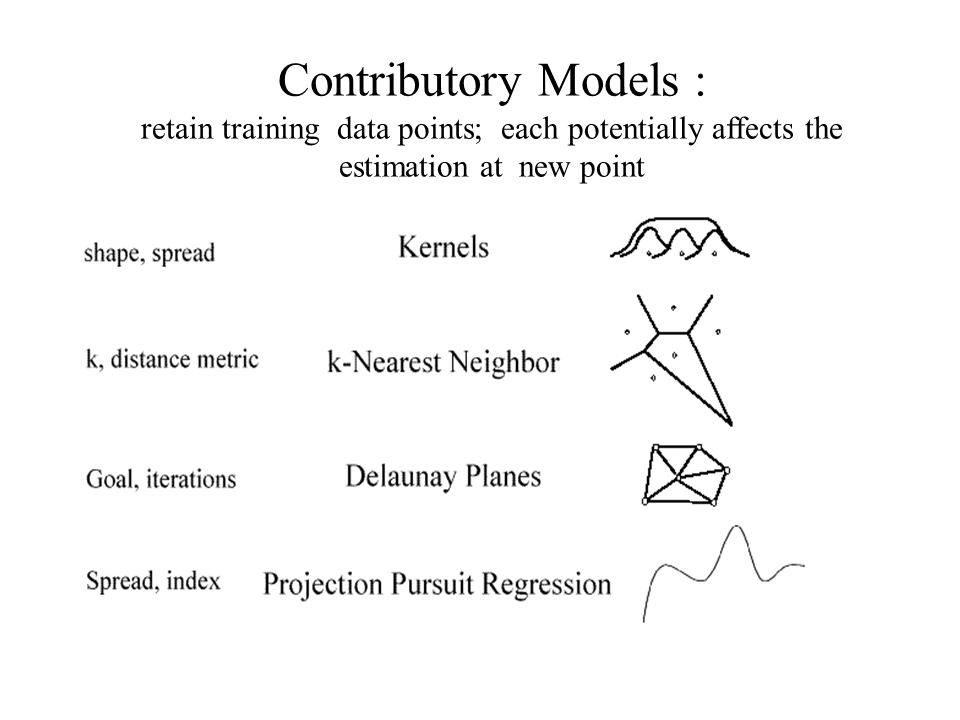 Neural Networks Advantages –prediction accuracy is generally high –robust, works when training examples contain errors –output may be discrete, real-valued, or a vector of several discrete or real-valued attributes –fast evaluation of the learned target function Criticism –long training time –difficult to understand the learned function (weights) –not easy to incorporate domain knowledge