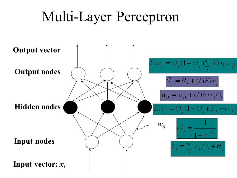 Multi-Layer Perceptron Output nodes Input nodes Hidden nodes Output vector Input vector: x i w ij