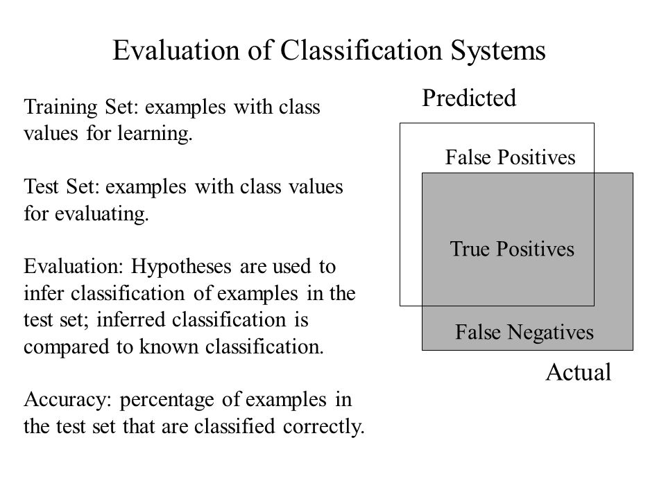 Model Evaluation Analytic goal: achieve understanding –Exploratory evaluation : understand a novel area of study –Experimental evaluation : support or refute some models Engineering goal : solve a practical problem Estimator of classifiers : accuracy –Accuracy : how well does a model classify –Higher accuracy does not necessarily imply better performance on target task