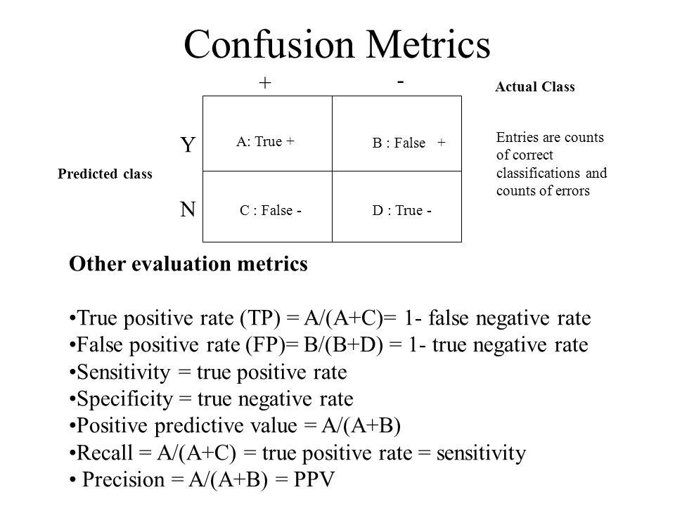 Confusion Metrics A: True + C : False - B : False + D : True - Actual Class Predicted class + - Y N Entries are counts of correct classifications and counts of errors Other evaluation metrics True positive rate (TP) = A/(A+C)= 1- false negative rate False positive rate (FP)= B/(B+D) = 1- true negative rate Sensitivity = true positive rate Specificity = true negative rate Positive predictive value = A/(A+B) Recall = A/(A+C) = true positive rate = sensitivity Precision = A/(A+B) = PPV