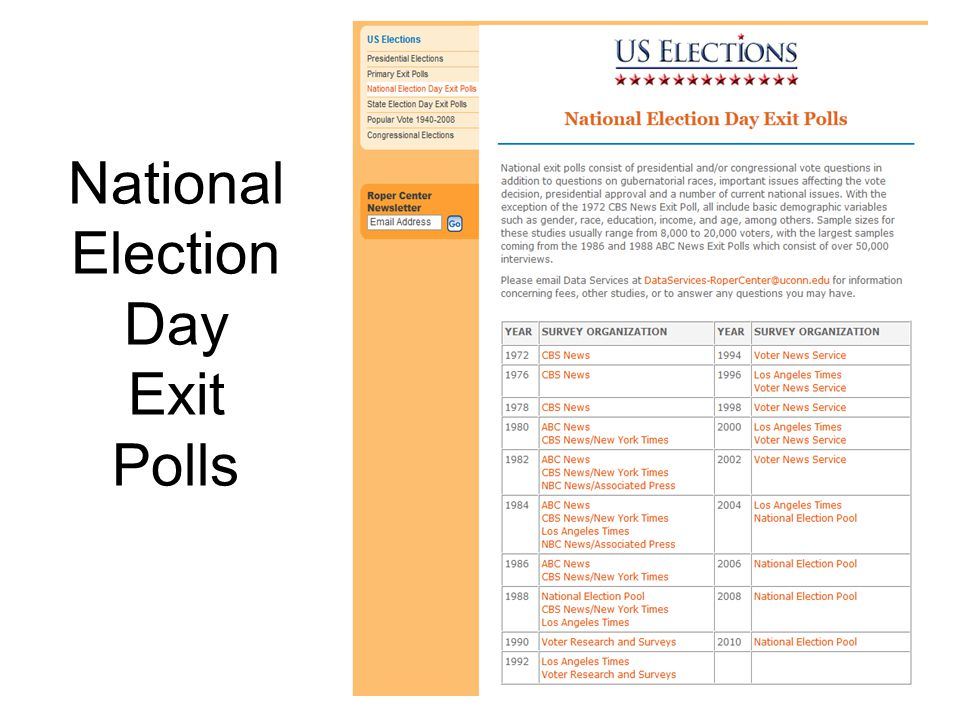 National Election Day Exit Polls