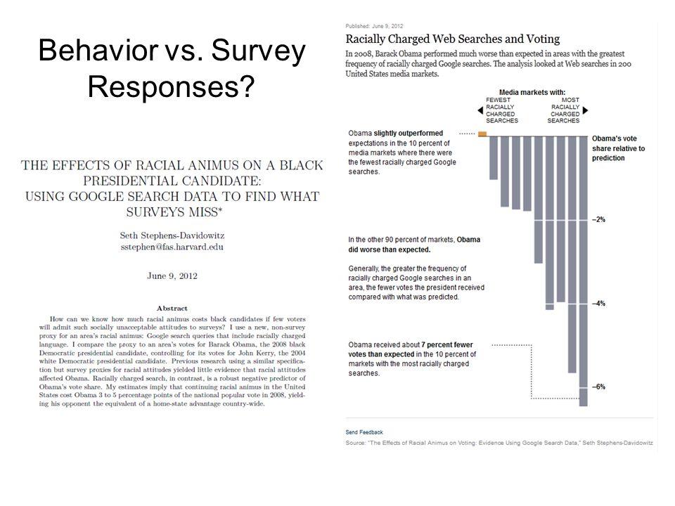 Behavior vs. Survey Responses?