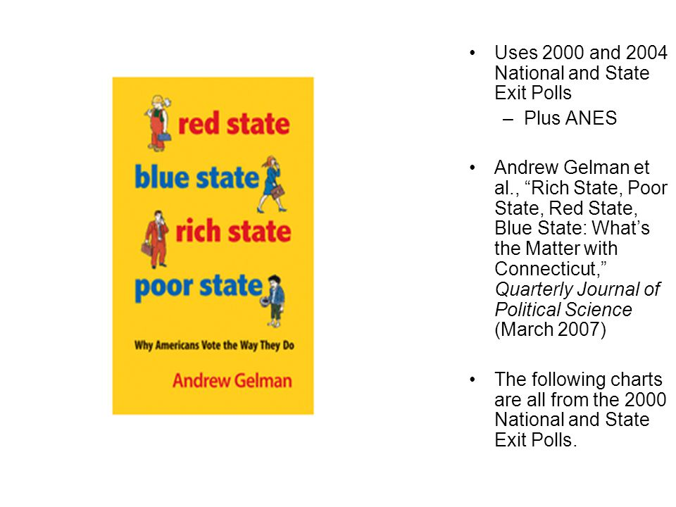 """Uses 2000 and 2004 National and State Exit Polls –Plus ANES Andrew Gelman et al., """"Rich State, Poor State, Red State, Blue State: What's the Matter wi"""